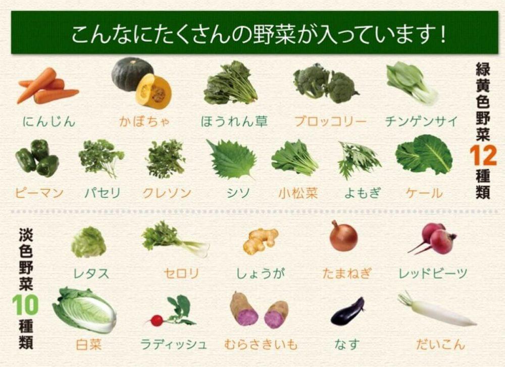 ミリオンストア野菜ジュースの野菜