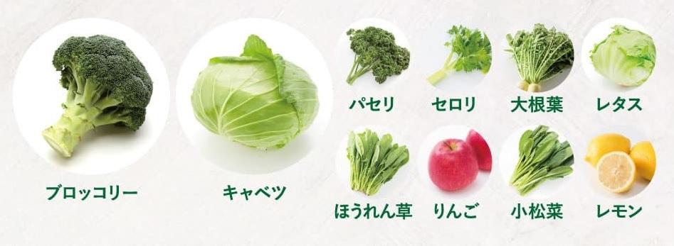 緑でサラナに含まれている8種の野菜